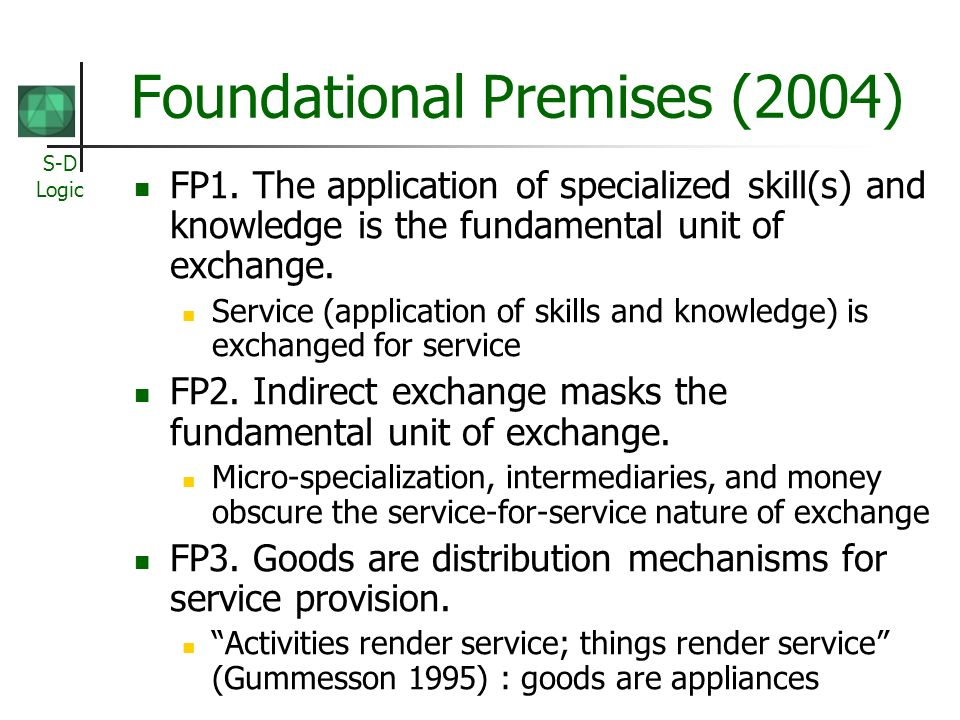 Foundational Premises (2004)