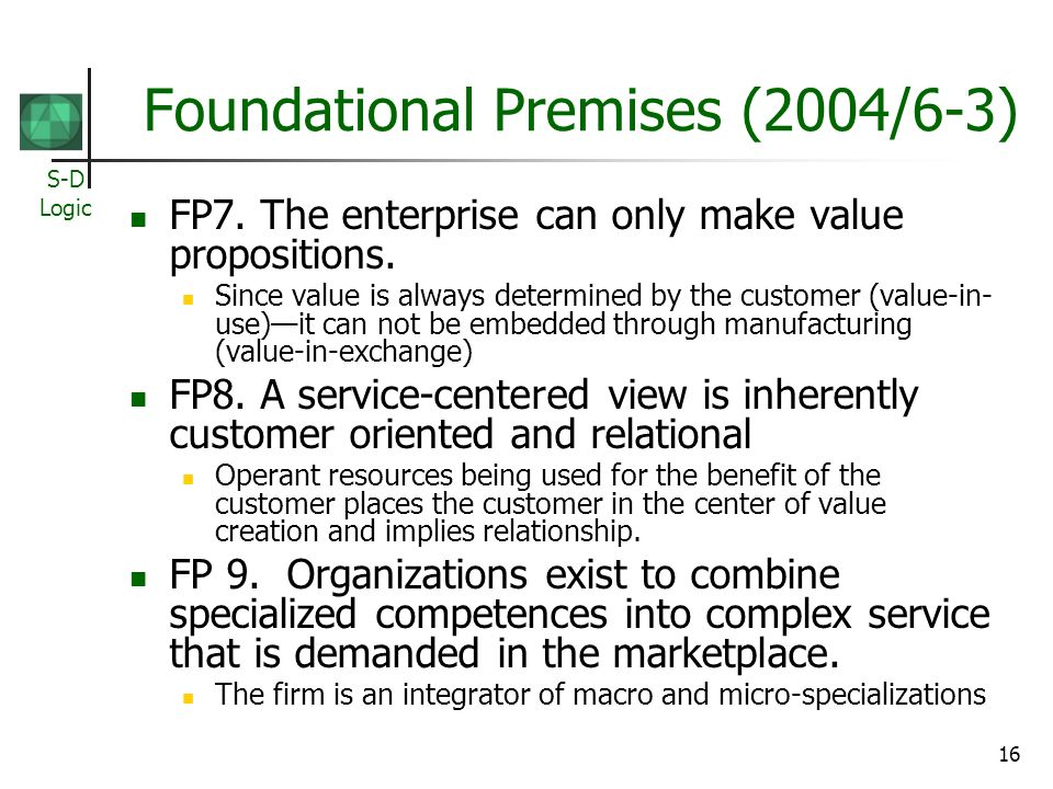 Foundational Premises (2004/6-3)