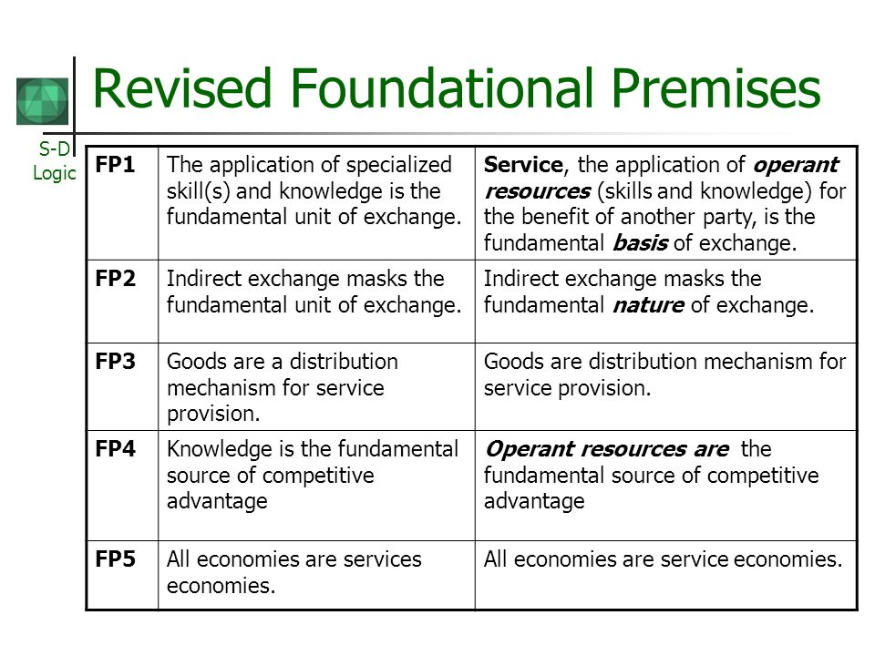 Revised Foundational Premises