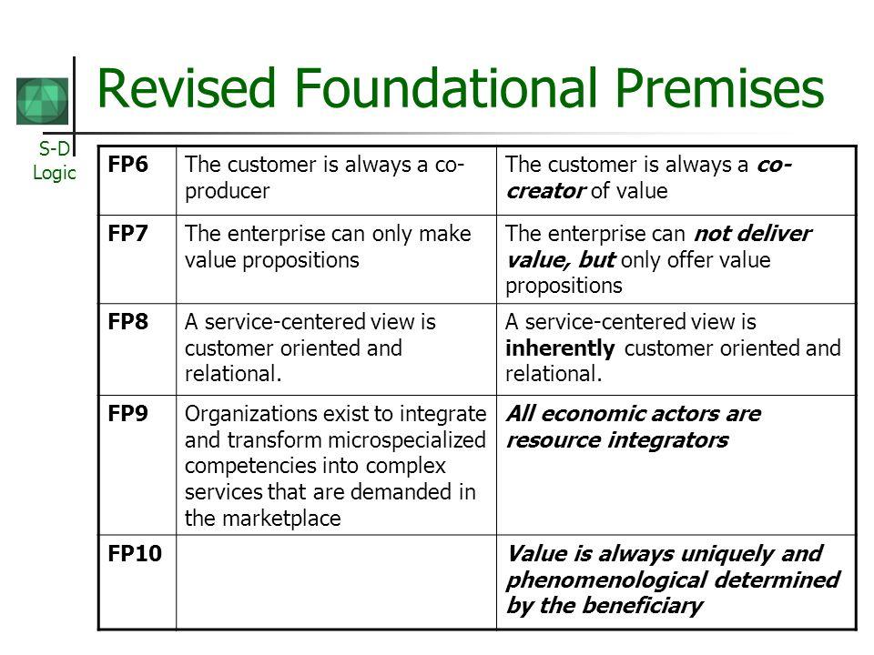Revised Foundational Premises