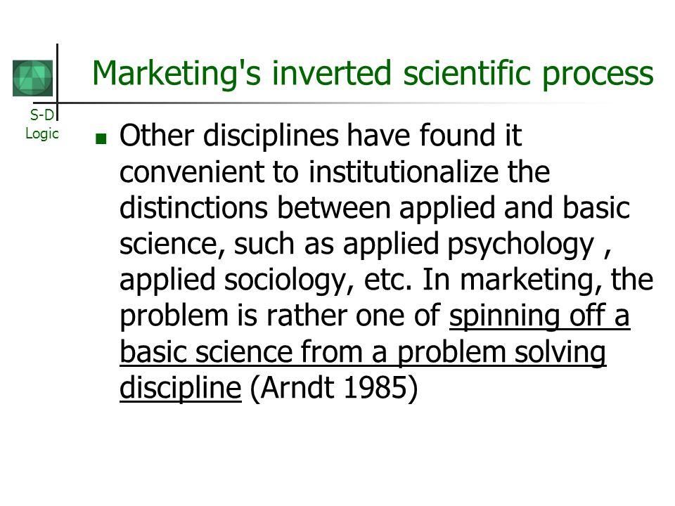Marketing s inverted scientific process