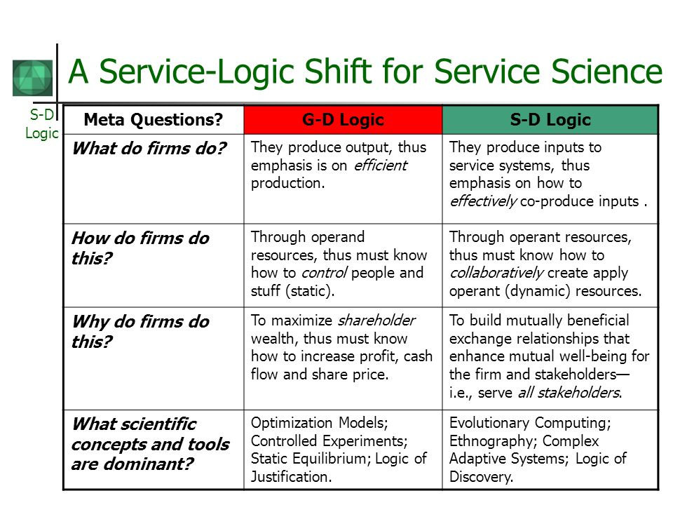 A Service-Logic Shift for Service Science