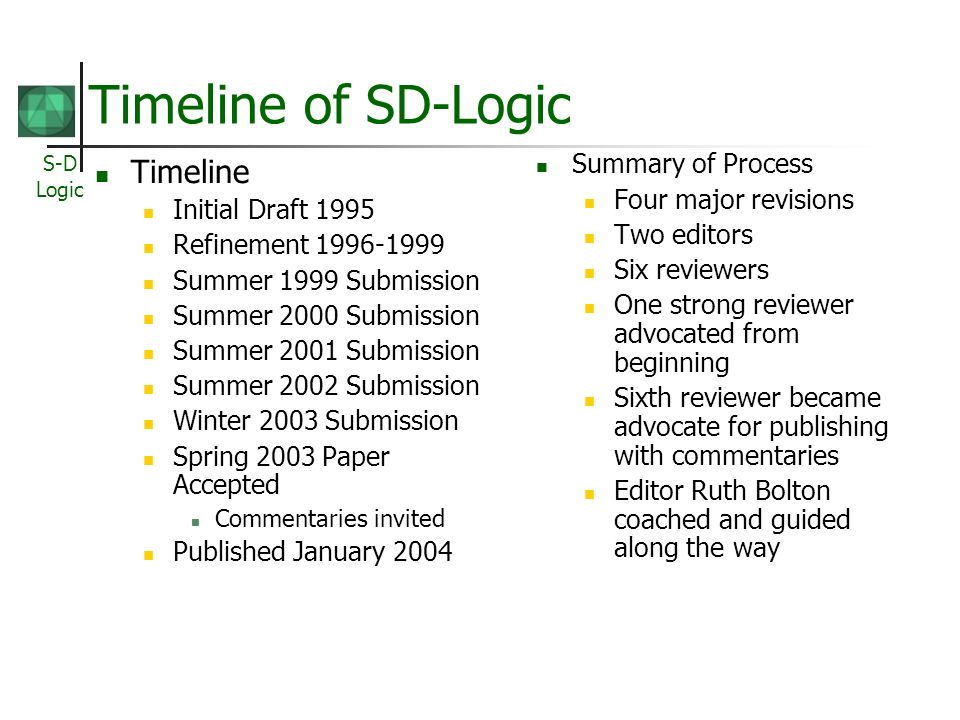 Timeline of SD-Logic Timeline Summary of Process Four major revisions