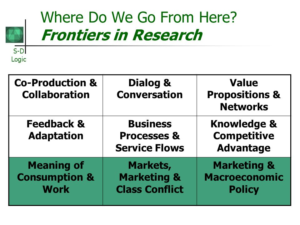 Where Do We Go From Here Frontiers in Research