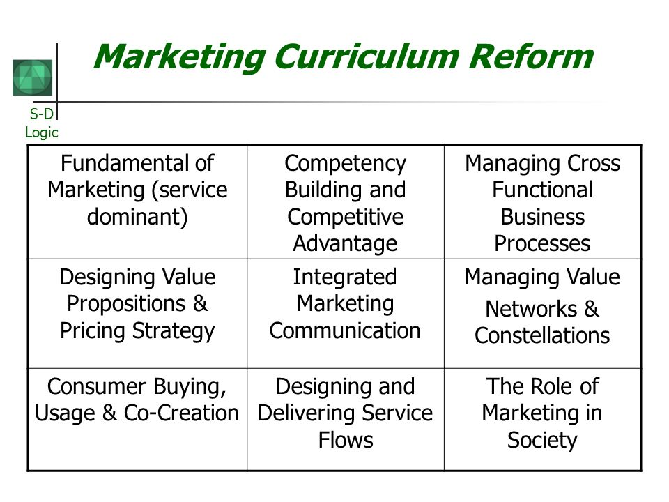 Marketing Curriculum Reform