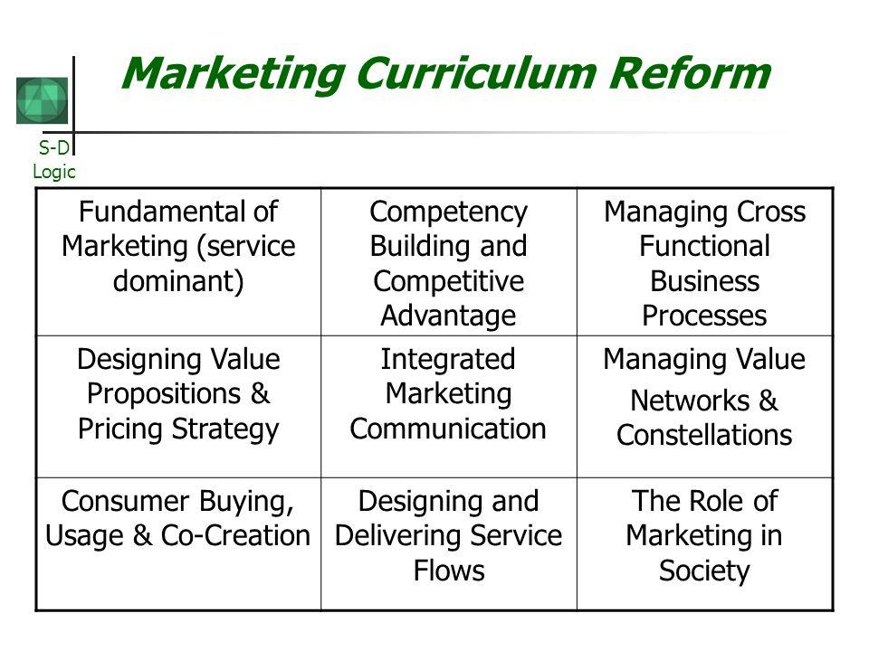 Marketing Curriculum Reform