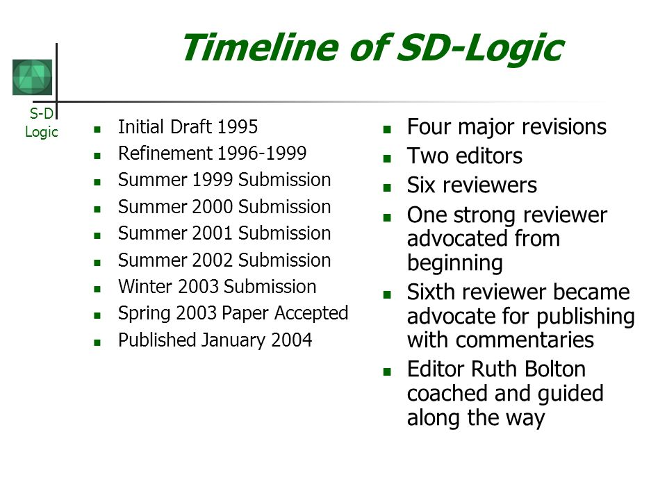 Timeline of SD-Logic Four major revisions Two editors Six reviewers