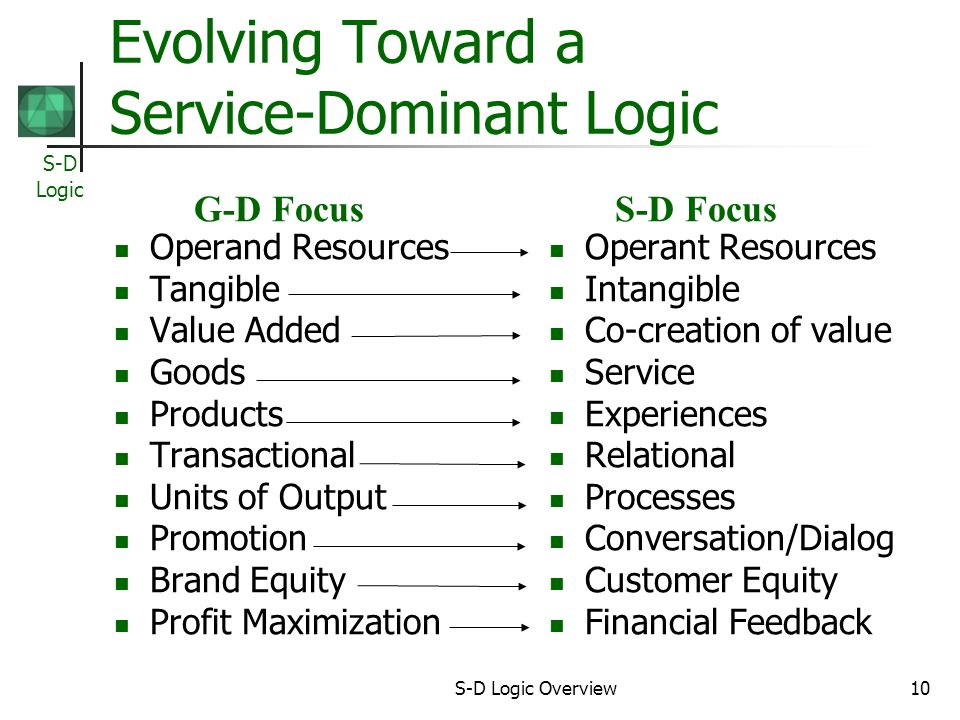 Evolving Toward a Service-Dominant Logic