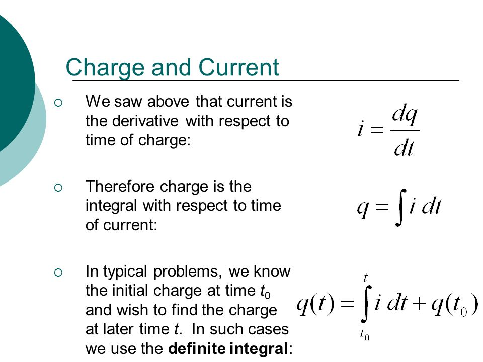 relationship between derivative and integral