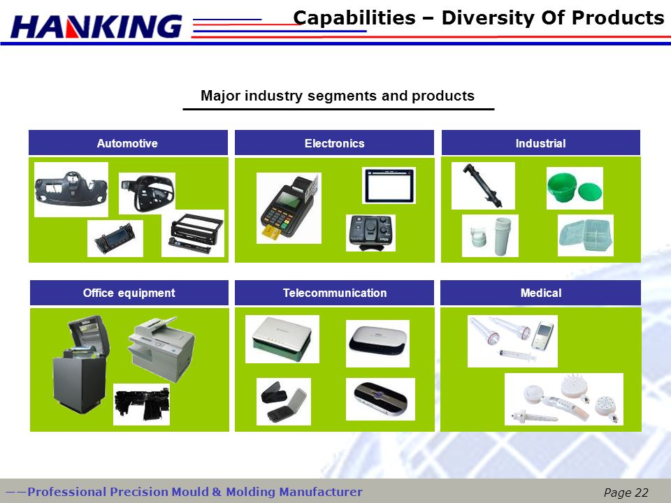 Capabilities – Diversity Of Products