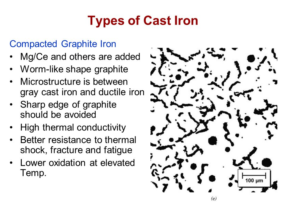 Types Of Iron ~ Chapter metal alloys applications and processing