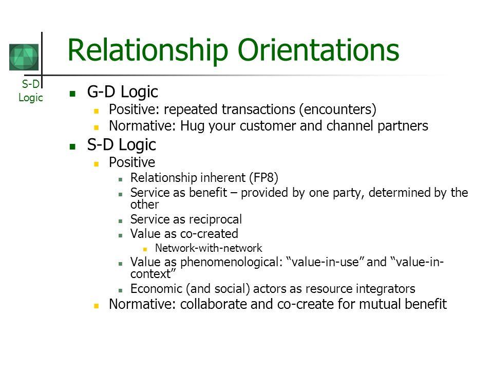 Relationship Orientations