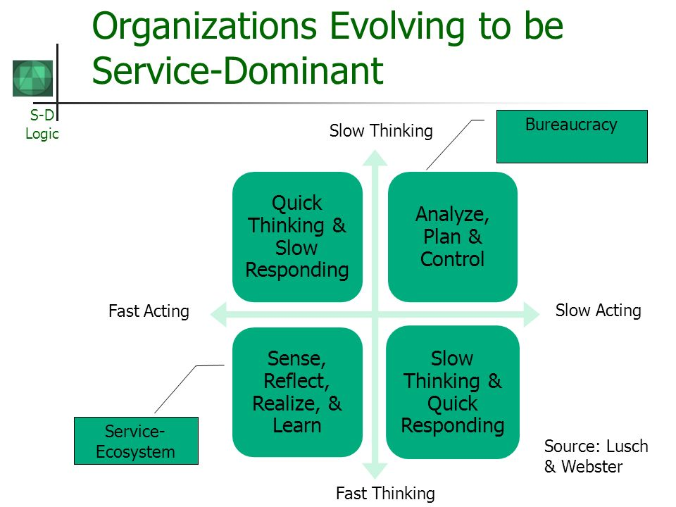 Organizations Evolving to be Service-Dominant