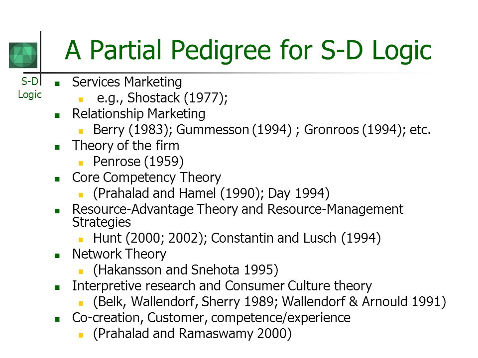 A Partial Pedigree for S-D Logic