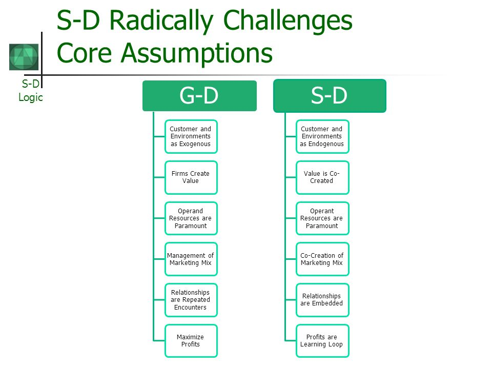 S-D Radically Challenges Core Assumptions