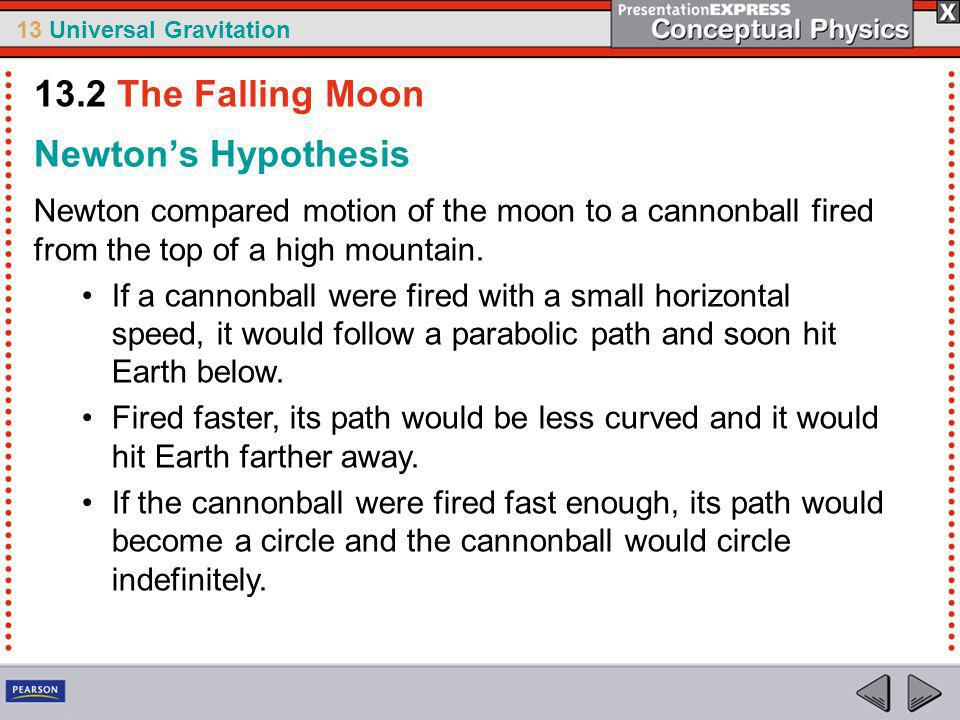 13.2 The Falling Moon Newton's Hypothesis