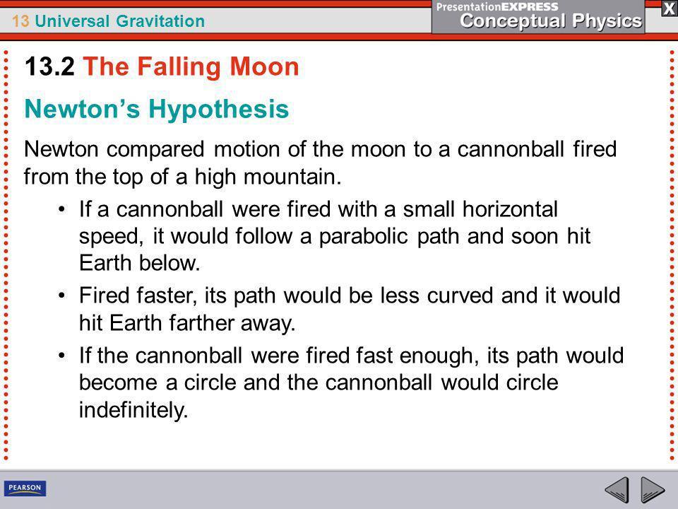 13.2 The Falling Moon Newton's Hypothesis