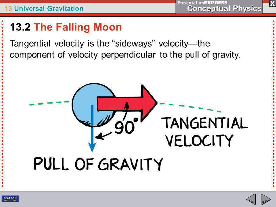 13.2 The Falling Moon Tangential velocity is the sideways velocity—the component of velocity perpendicular to the pull of gravity.