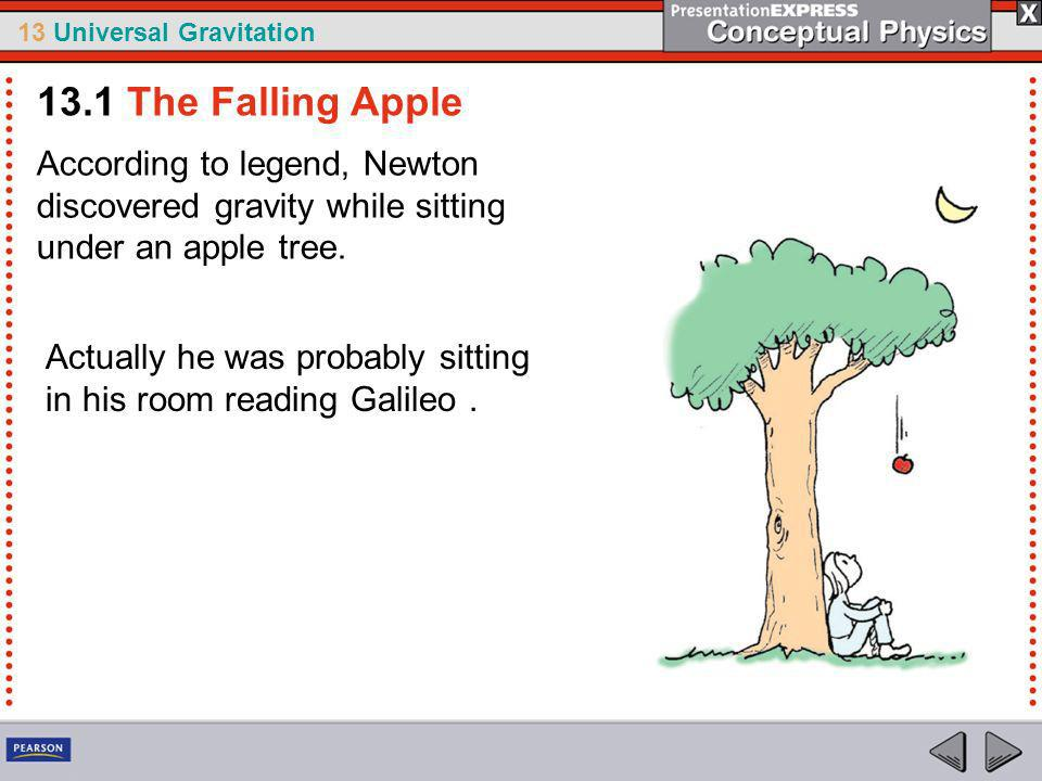 13.1 The Falling Apple According to legend, Newton discovered gravity while sitting under an apple tree.