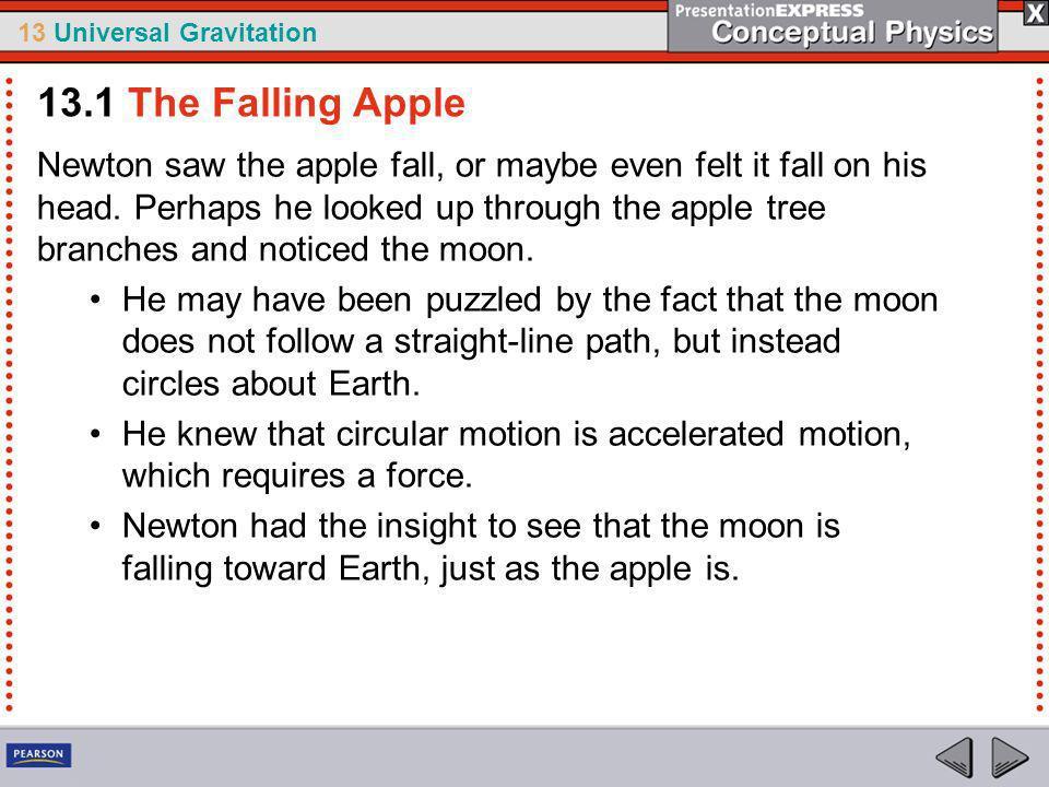 13.1 The Falling Apple