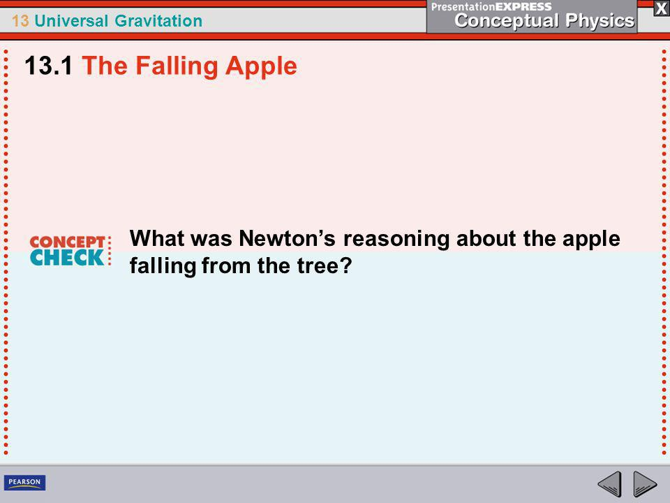 13.1 The Falling Apple What was Newton's reasoning about the apple falling from the tree