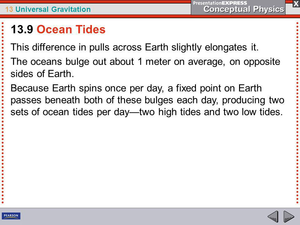 13.9 Ocean Tides This difference in pulls across Earth slightly elongates it.