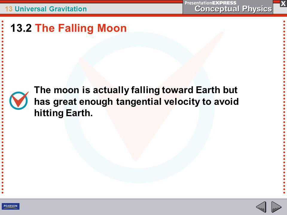 13.2 The Falling Moon The moon is actually falling toward Earth but has great enough tangential velocity to avoid hitting Earth.