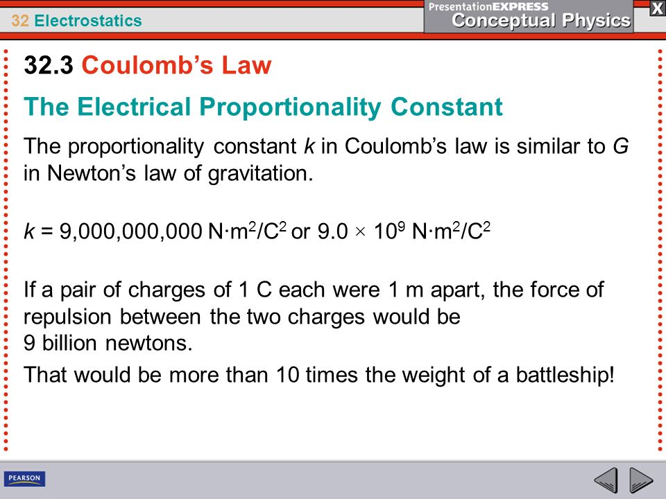 The Electrical Proportionality Constant