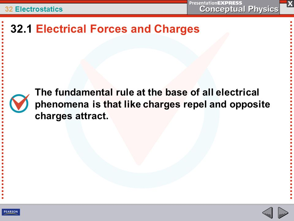 32.1 Electrical Forces and Charges