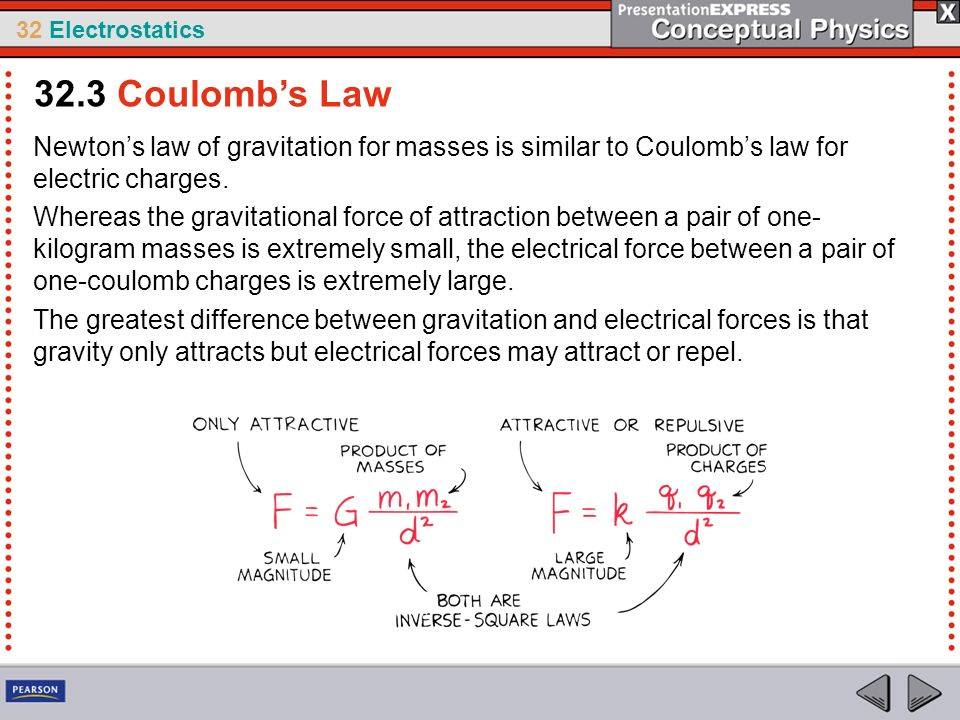 32.3 Coulomb's Law Newton's law of gravitation for masses is similar to Coulomb's law for electric charges.