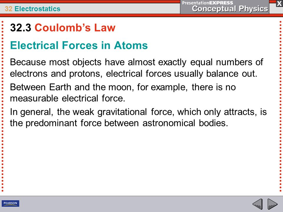 Electrical Forces in Atoms