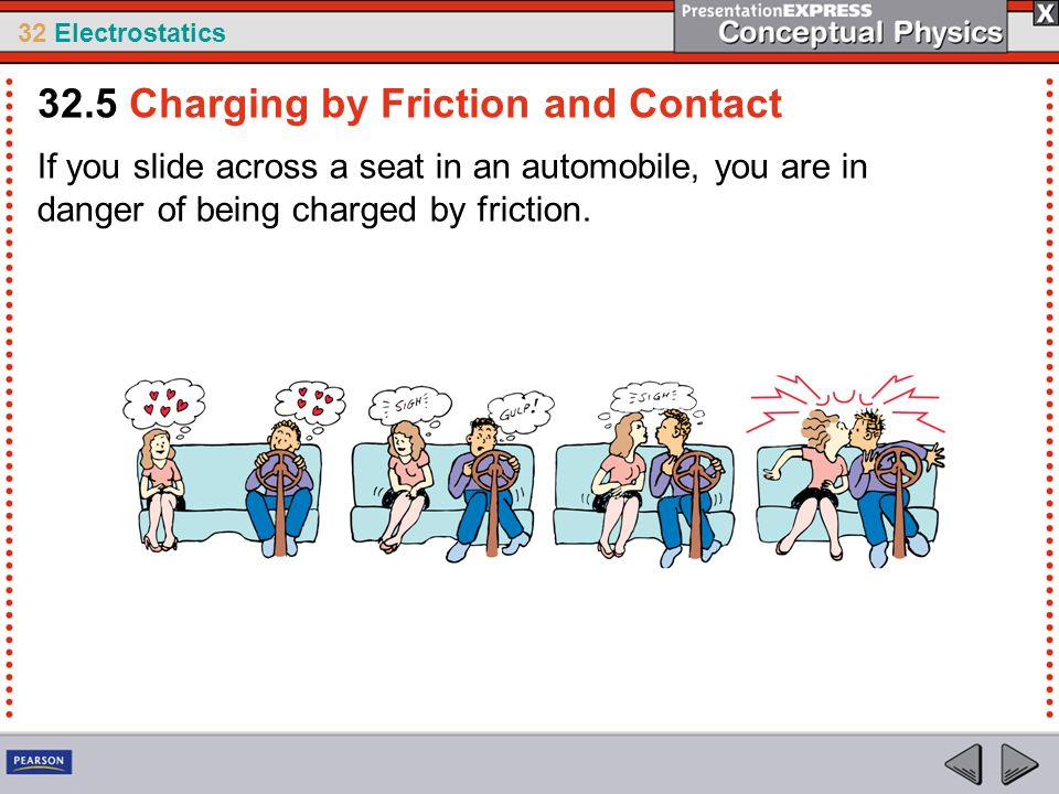 32.5 Charging by Friction and Contact
