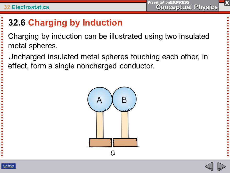 32.6 Charging by Induction Charging by induction can be illustrated using two insulated metal spheres.