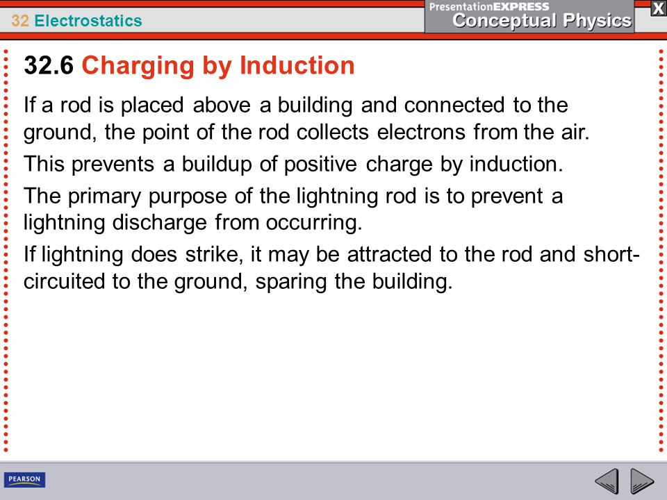 32.6 Charging by Induction If a rod is placed above a building and connected to the ground, the point of the rod collects electrons from the air.
