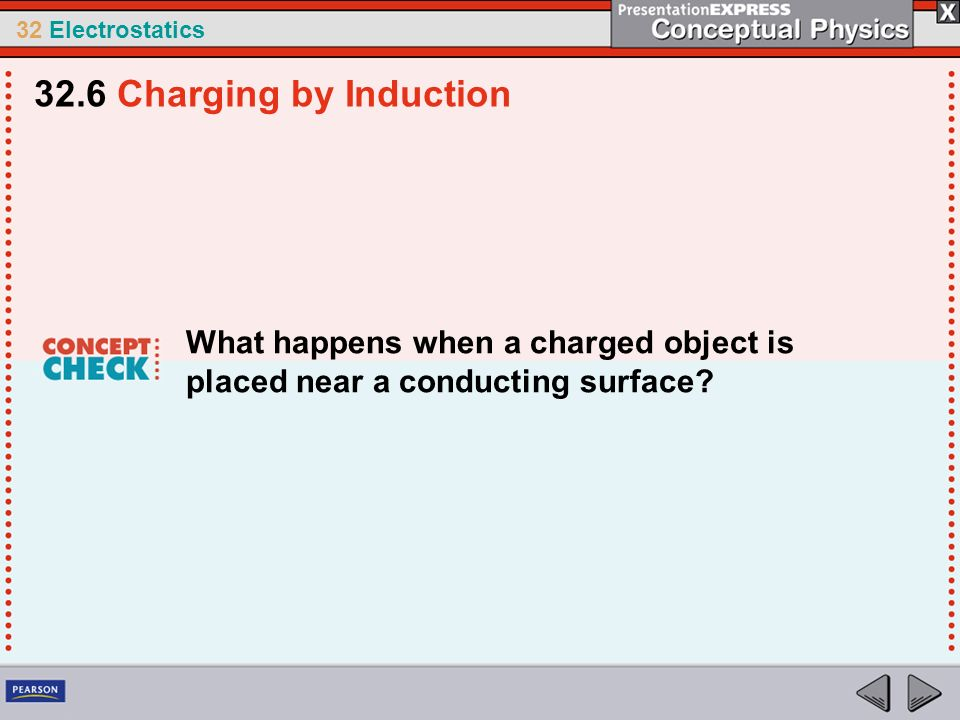 32.6 Charging by Induction What happens when a charged object is placed near a conducting surface