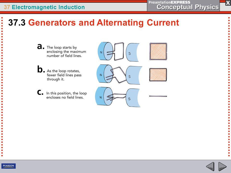 37.3 Generators and Alternating Current