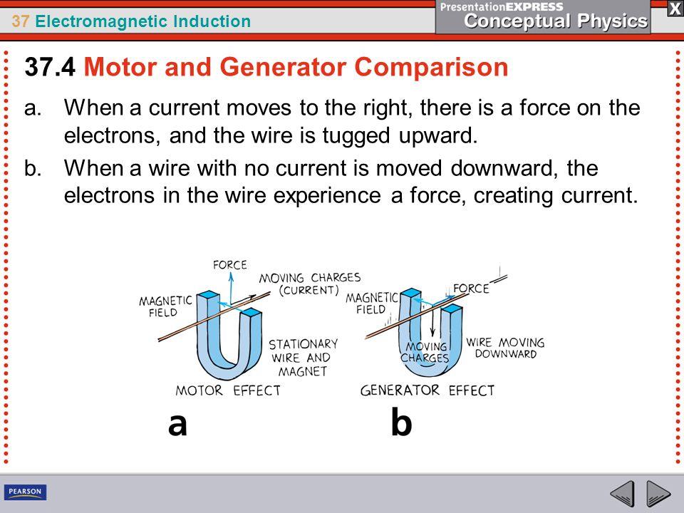 37.4 Motor and Generator Comparison