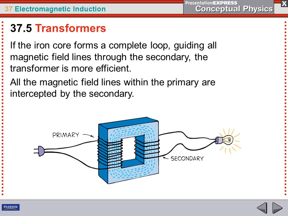 37.5 Transformers If the iron core forms a complete loop, guiding all magnetic field lines through the secondary, the transformer is more efficient.