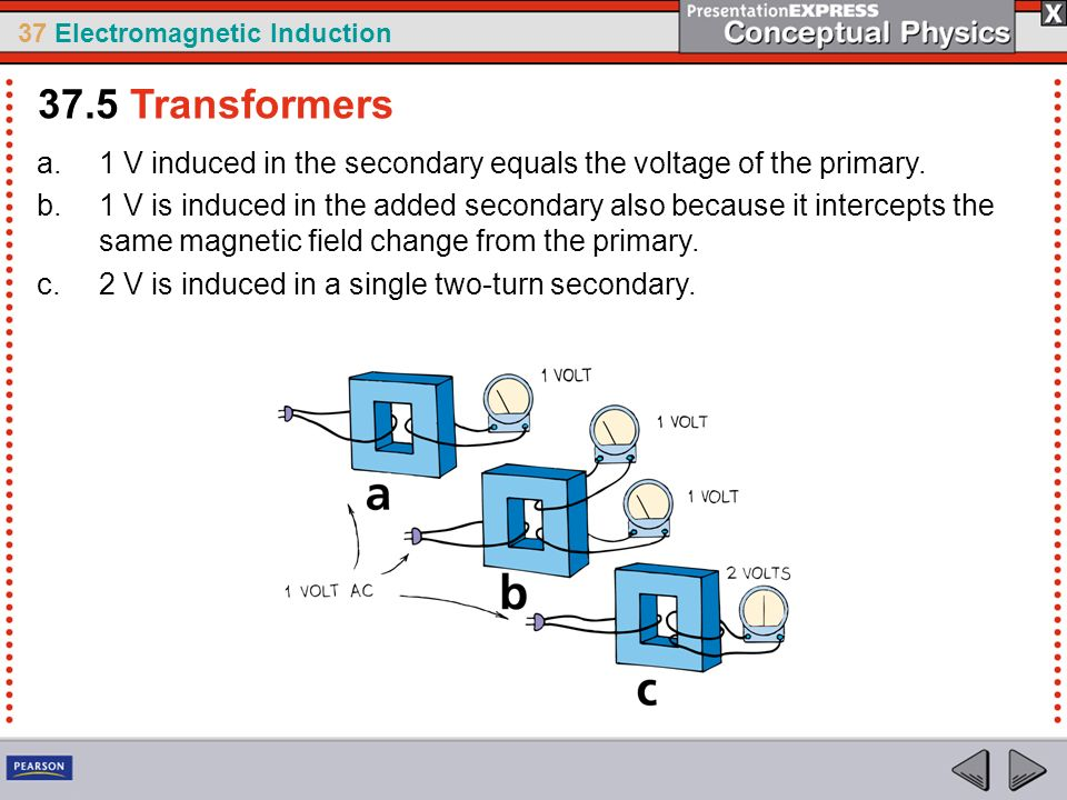 37.5 Transformers 1 V induced in the secondary equals the voltage of the primary.