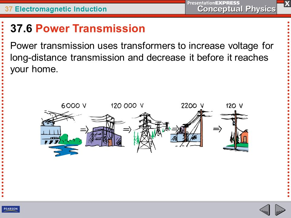 37.6 Power Transmission