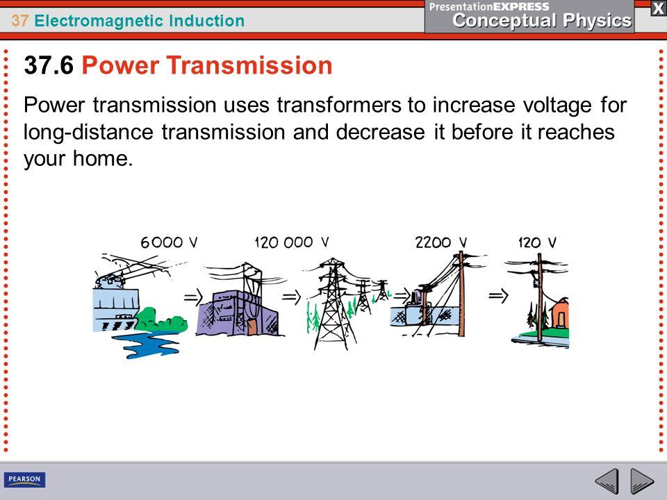 37.6 Power Transmission