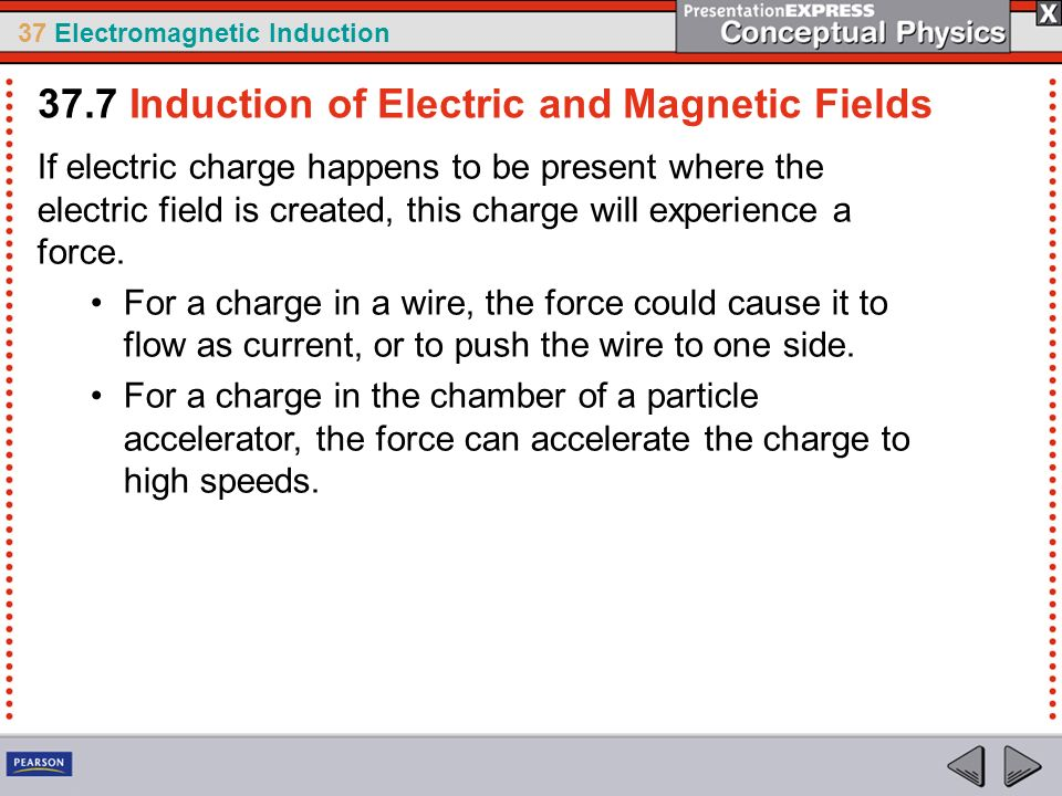 37.7 Induction of Electric and Magnetic Fields