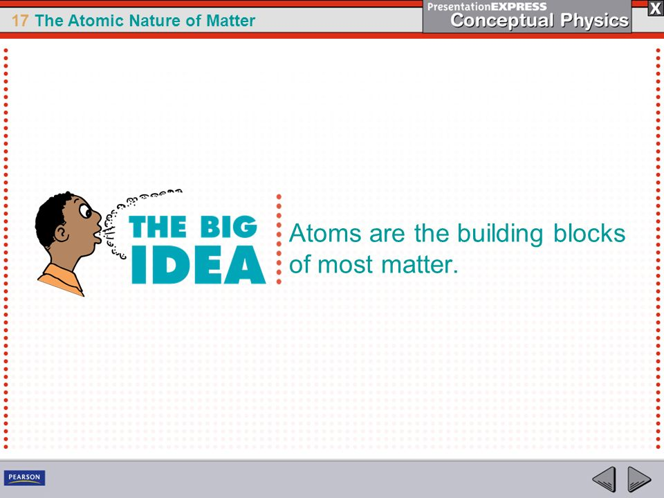 Atoms are the building blocks of most matter.