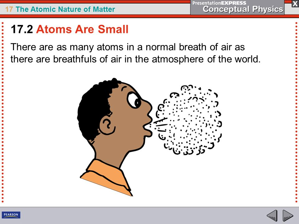 17.2 Atoms Are Small There are as many atoms in a normal breath of air as there are breathfuls of air in the atmosphere of the world.
