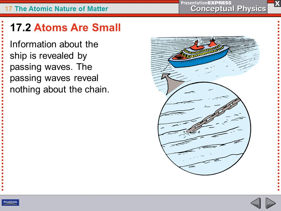 17.2 Atoms Are Small Information about the ship is revealed by passing waves.