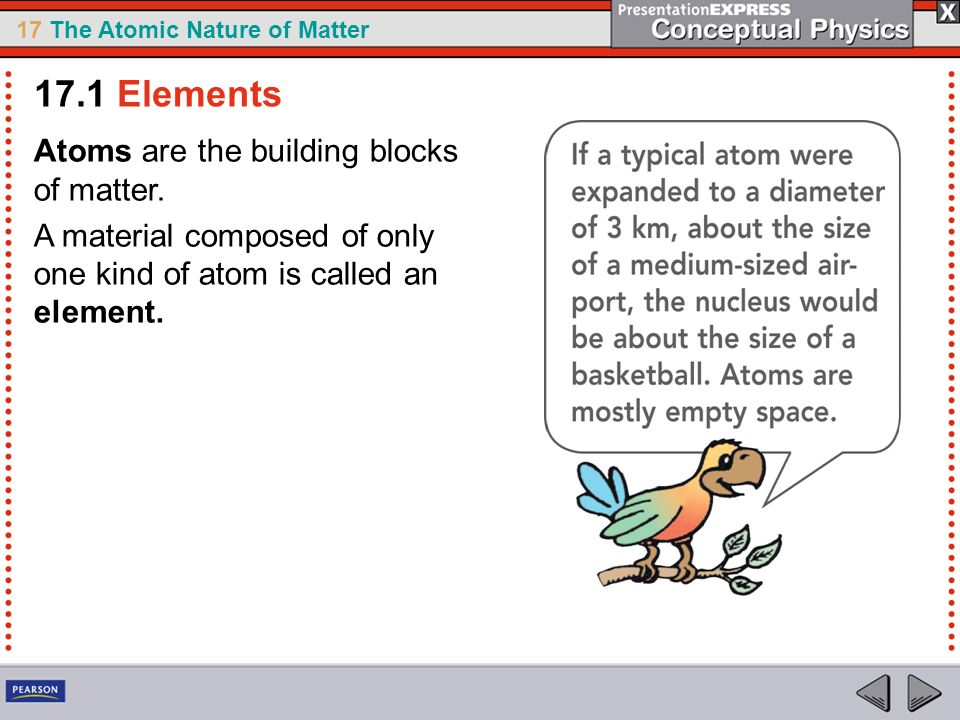 17.1 Elements Atoms are the building blocks of matter.