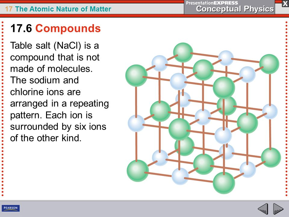 17.6 Compounds