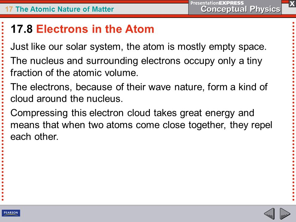 17.8 Electrons in the Atom Just like our solar system, the atom is mostly empty space.