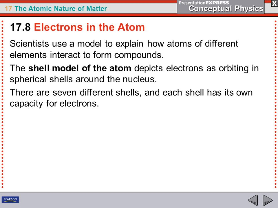 17.8 Electrons in the Atom Scientists use a model to explain how atoms of different elements interact to form compounds.