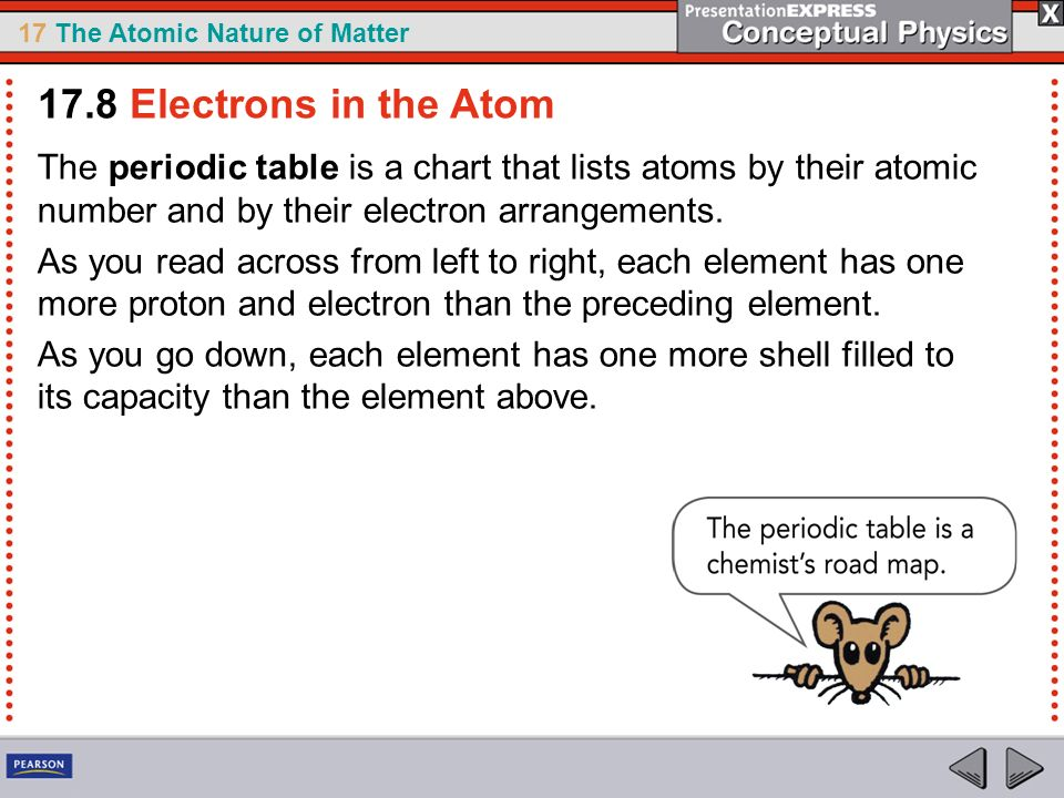 17.8 Electrons in the Atom The periodic table is a chart that lists atoms by their atomic number and by their electron arrangements.
